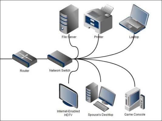 cách cài máy photocopy